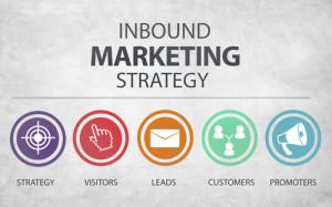 Steps to take in inbound marketing
